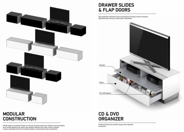 Sonorous ELEMENT EX320 #2 Навесной модуль для аппаратуры