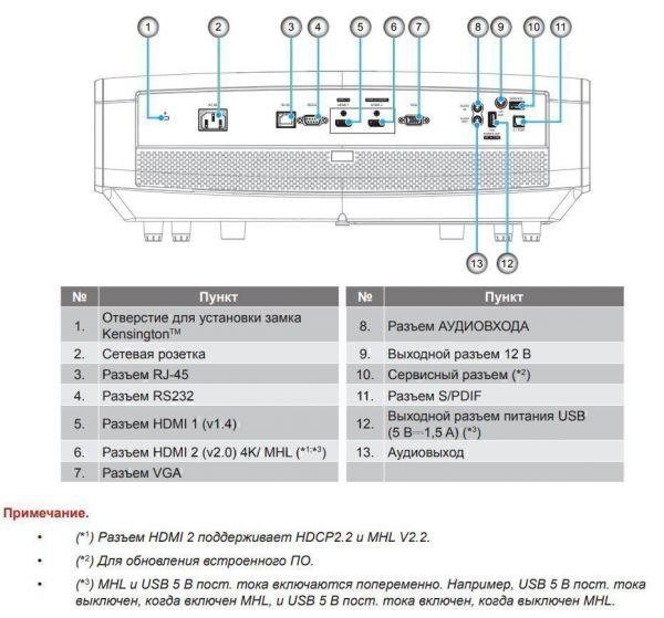 Optoma UHZ65LV, Яркий лазерный 4K UHD DLP-проектор для дневного просмотра домашнего кинотеатра