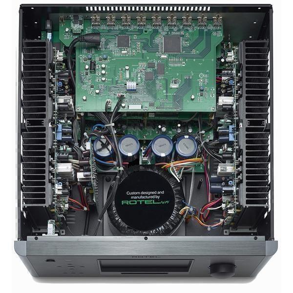 Rotel RAP-1580 MKII + Dirac Live LE (Silver), Процессор/многоканальный усилитель окружающего звука