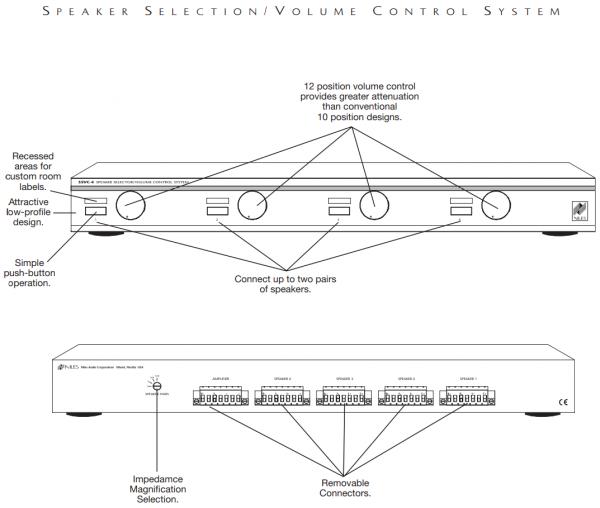 Селектор Niles SSVC-6, Переключатель шести пар динамиков с регуляторами громкости